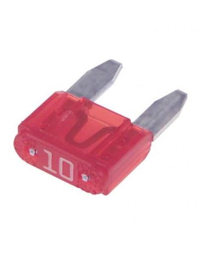 Car fuses - mini